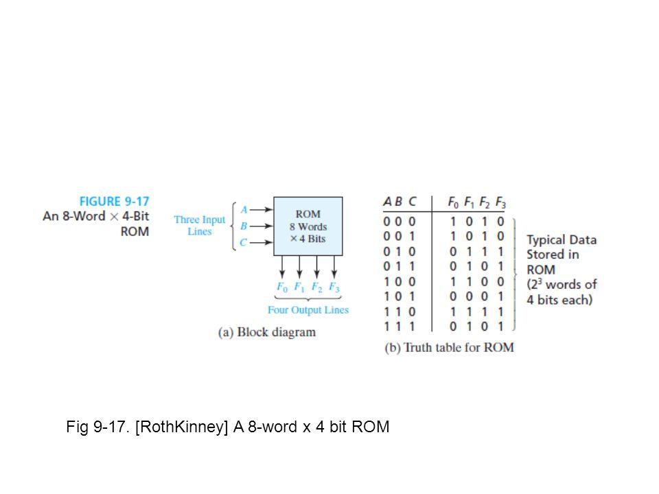 Fig 9-17. [RothKinney] A 8-word x 4 bit ROM